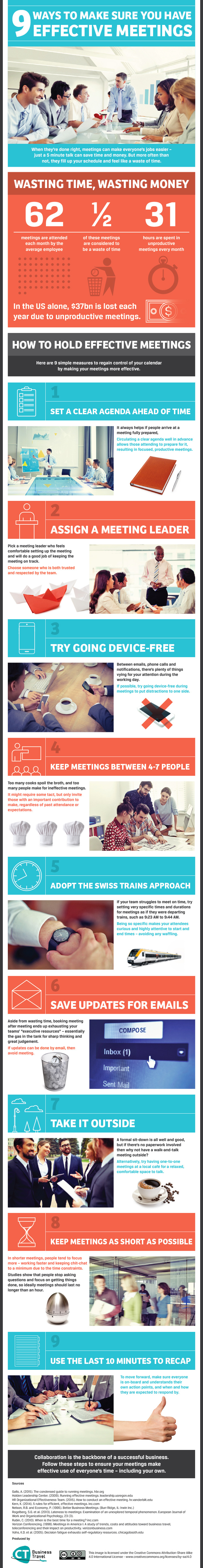 20151210043850-efective-meetings-infographic